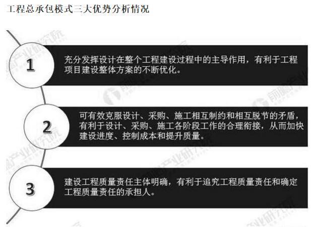 武汉建筑设计公司:工程总承包模式三大优势