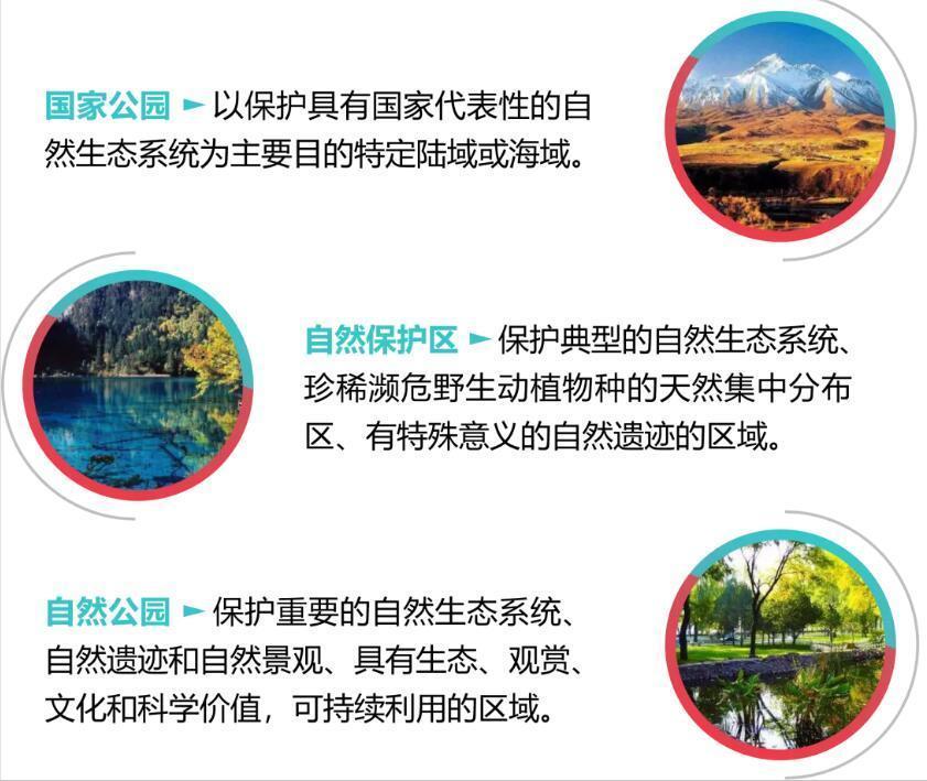 武汉旅游规划公司:自然保护地的三个类别
