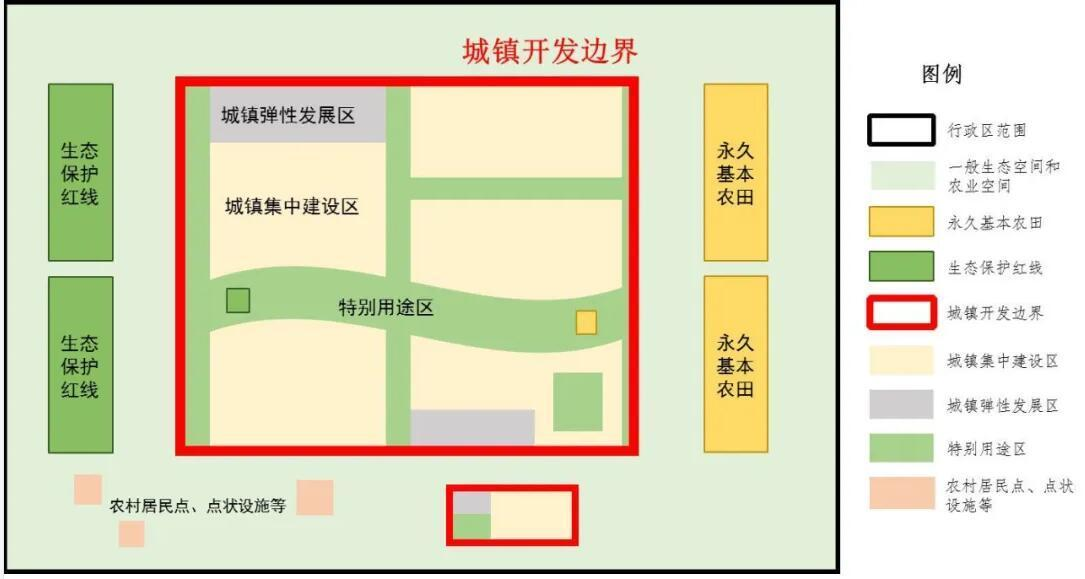 武汉旅游规划公司:城镇开发边界