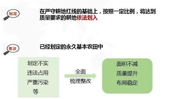 武汉旅游规划公司:永久基本农田